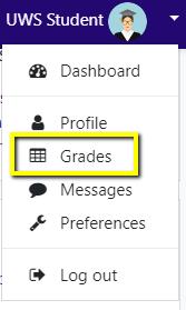 Grades